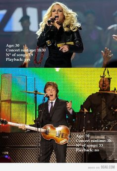 Just another reason why that Paul McCartney is the Greatest Musicians or Singer/Songwriter of all time and that he is in the Guinness Book of World Records.