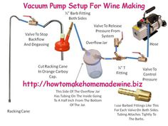 Learn how to make a Vacuum Pump Wine Racking and Degassing System. This post will show you how to build your very own Vacuum Pump system. Homemade Wine, How To Make Homemade, Cider Making, How To Make Toys, Vacuum Pump, Wine Rack, Wines, Outdoor Power Equipment, Herbalism