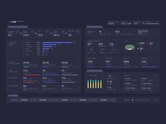 Noé Dashboard by Pierre Georges - Dribbble Web Design Studio, Web Ui Design, Best Web Design, Data Dashboard, Dashboard Design, Gui Interface, User Interface Design, Ui Web, Design System
