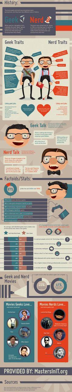 #Geek vs #Nerd #infography II