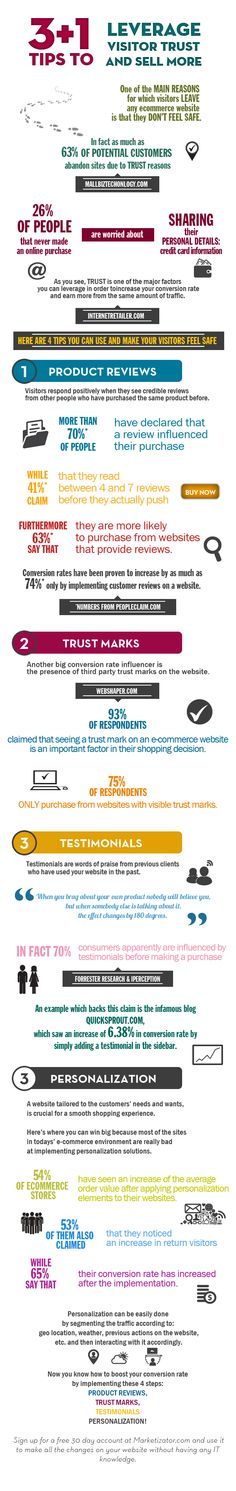 Building trust is one great action to take in order to increase conversions for an e-shop. Would you buy from someone who doesn't provide any trust markers?