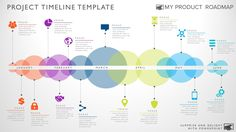 https://thoughtleadershipzen.blogspot.com/ #ThoughtLeadership Timeline template for Powerpoint. Great project management tools to help you create a timeline to support your project plan.