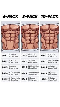 Individual training and meal plan for effective weight loss! Individual training and meal plan for effective weight loss! Gym Workout Chart, Gym Workout Videos, Abs Workout Routines, At Home Workout Plan, At Home Workouts, Ab Workout Men, Elliptical Workouts, Walking Workouts, Workout Plans