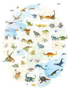 Dino's in soorten en maten | Behang op maat | Naturalis Originals - Behang, muurposters, murals en decoratie op basis van de natuurhistorische collectie van Naturalis
