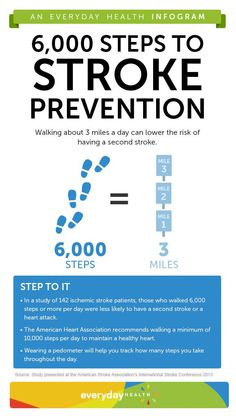Your Way Back to Health After Stroke [Infographic] Walk steps a day to prevent a repeat stroke. [Infographic]Walk steps a day to prevent a repeat stroke. Good Health Tips, Health And Fitness Tips, Health Advice, Healthy Tips, Health And Wellness, Health Exercise, Women's Health, Healthy Habits, Healthy Foods