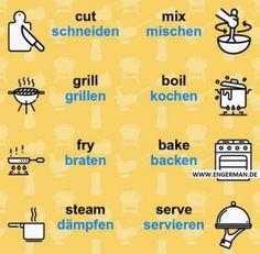 Learn German - www. Study German, Learn German, Learn English, German Grammar, German Words, Daily Vocabulary, Learn Turkish Language, German Language Learning, Health Facts