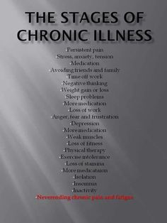 A chronic fatigue syndrome diet is hard to select as every person is different. When you suffer from chronic fatigue system, your body is already taxed. Fibromyalgia Pain, Chronic Migraines, Endometriosis, Chronic Illness Quotes, Chronic Fatigue Syndrome Diet, Complex Regional Pain Syndrome, Psoriatic Arthritis, Crps, Autoimmune Disease