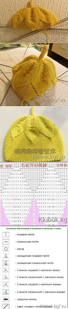 Детская шапулька- спицами | Кл |