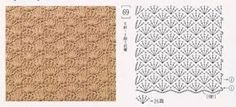 Crochet beautiful and luxurious feminine dress. Free patterns for crochet dress Crochet Stitches Chart, Crochet Motif, Crochet Shawl, Crochet Flowers, Crochet Patterns, Free Crochet, Crochet Summer Dresses, Summer Dress Patterns, Crochet Coat