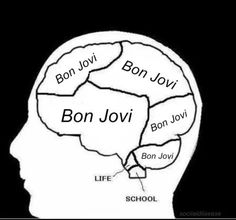 Sometimes this is true about my brain.