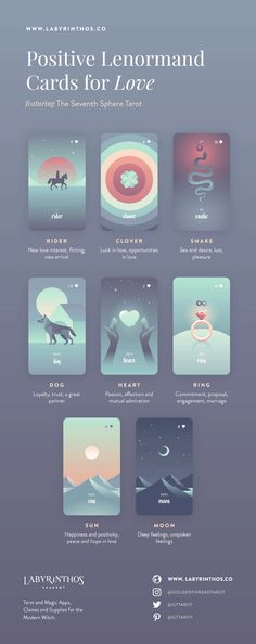 Reading Love Lenormand Cards Infographic - Positive Lenormand Cards in a Love Lenormand Reading | tarot, wicca, witchcraft, wiccan, magick, pagan, paganism, witchcraft, occult, divination, cartomancy, love, relationships, rider, clover, snake, dog, heart, ring, sun, moon, colorful, seventh sphere lenormand, modern lenormand