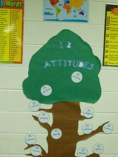IB attitudes signs for an IB PYP attitudes tree.. also available in learner profiles. Not an IB school? Use these for teaching positive attitudes