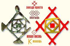 Славянская подвеска. Слева – фото.  В центре – образцы славянских свастических символов.  Справа – воспроизведение символизма подвески из образцов.