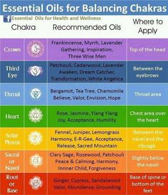 YES! Essential Oils for Balancing Chakras Namaste and much Aloha