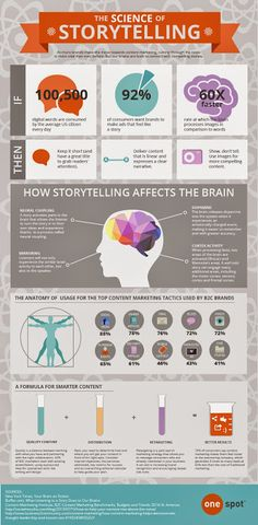 If you use storytelling in your interviews or while networking, here's the effect it has #interview #jobsearch