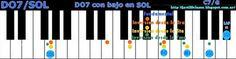 Piano: Acordes septima con bajo en quinta (inversiones de bajo) Clases simples de Guitarra y Piano