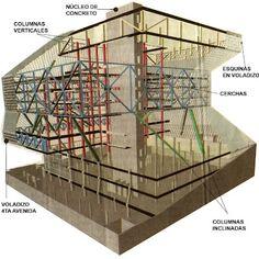 El Plan Z Arquitectura: Rem Koolhaas/OMA, Biblioteca Pública de Seattle