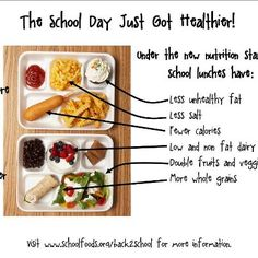 Students and administrators complain about school lunch menu makeover. WHY?