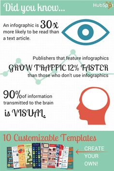 Did you know?  The brain processes visual content 60,000 times faster than text alone, making infographics a powerful tool in your marketing tool belt.   Make infographics freely and easily with our 10 easily customizable templates: