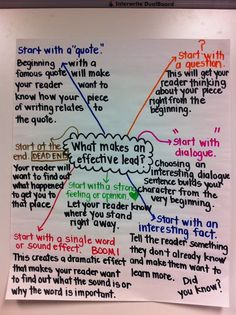 Effective Leads Anchor Chart--use as a mini lesson before writer's workshop