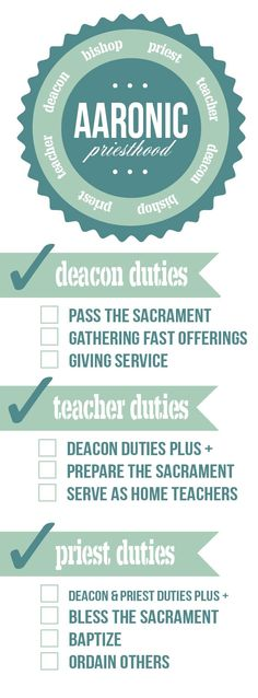 Aaronic Priesthood by maura