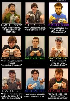 This makes me so happy.  I'm mostly Neutral Evil and Chaotic Evil on single player (Skyrim), True Neutral on Halo, and then on Mario Kart, I'm Chaotic Evil all the way.  :P