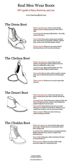 What do your boots say about you? #Shoes #Infographic