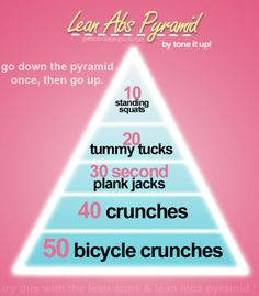 Lean Abs Pyramid - no equipment required.