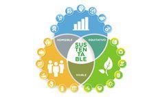 Sustentabilidad: cualidad de poderse mantener por sí mismo, sin ayuda del exterior y sin agotar los recursos disponibles.