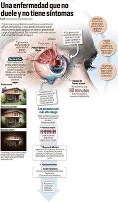 Que es el glaucoma y cuales son sus consecuencias. #glaucoma #salud #infografia