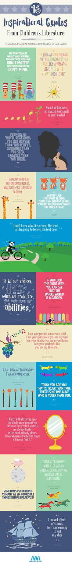 All the most inspiring quotes from your childhood – now in a wonderful infographic. Do you remember any quotes from the books…