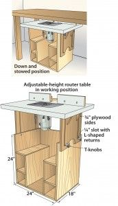 compact storag, wood working shop, project, idea, garage woodshop, jig, router tabl, magazines, woodworking workbench
