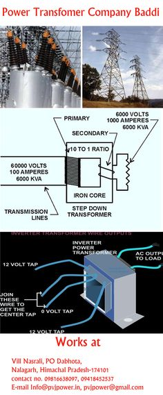 Transformer Manufacturer in India: Where is Working Inverter Transformer Manufacturin...