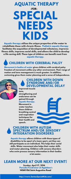 How Aquatic Therapy helps Special Needs Children. Cerebral Palsy, Autism, Sensory Disorders Therapy Pools Help Info graphic from Santa's Special Kids