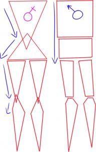 Туловище женщины следует представить в виде двух треугольников.
