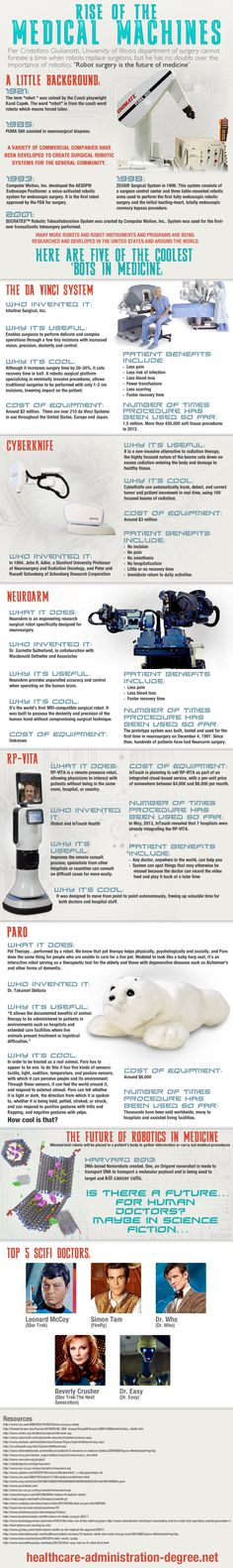 Robotic Surgery and Other Medical Machines - An Infographic Recommended Health Infograpics