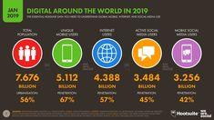 Digital 2019: Global Digital Overview — DataReportal – Global Digital Insights