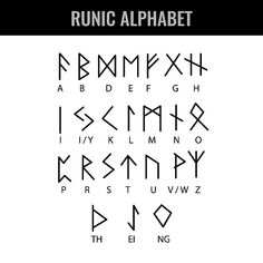 Code Alphabet, Alphabet Symbols, Alphabet Stamps, Witch Symbols, Rune Symbols, Witches Alphabet, Code Secret, Different Alphabets, Das Abc