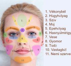 Ez nem semmi lehet: Ha ezeket a pontokat masszírozzuk az arcunkon, akk. Gout Remedies, Herbal Remedies, Natural Remedies, Ayurveda, Lose Thigh Fat, Face Shape Hairstyles, Kim Jisoo, Massage Therapy, Healthy Tips