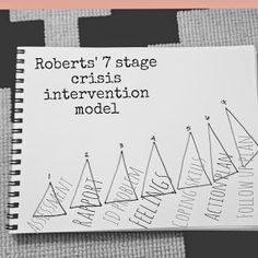 Beating The Social Work Exam: The 7 Steps of Crisis Intervention