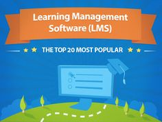 Find and compare LMS (Learning Management System) software. Free, interactive tool to quickly narrow your choices and contact multiple vendors. Training Software, Staff Training, Instructional Technology, Educational Technology, Education Today, Learning Theory, Digital Technology, Business Tips, How To Find Out