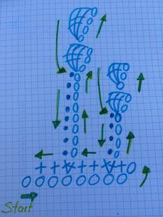 Instrucciones pompom ganchillo (2)