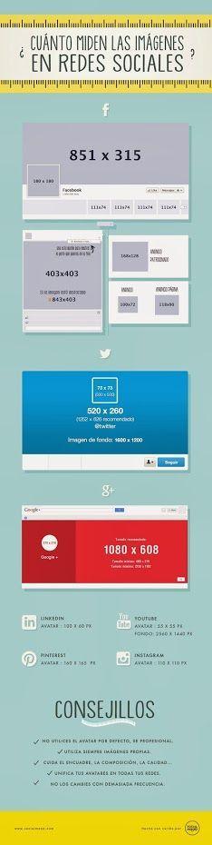 ¿Cuanto miden las imágenes de los perfiles en las Redes Sociales? Twitter, Linkedin, Facebook, Youtube, Google + , Instagram, Pinterest.