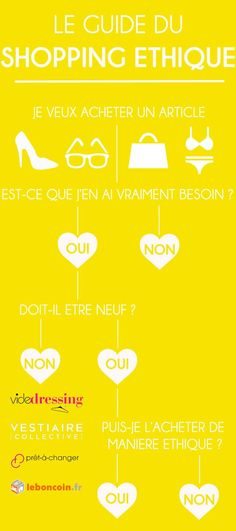Les questions à se poser avant d'acheter ! Quand une accro au shopping achète éthique - Le guide du shopping eco-friendly www.sweetandsour.fr Sweet & Sour | Healthy & Happy Living
