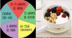 Algunas normas básicas para preparar el desayuno PERFECTO