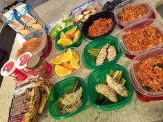 Everything you need to know about calculating your macros, calories and meal plans
