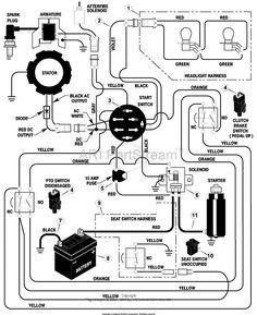 19 Hp Briggs And Stratton Wiring Diagram Diagrams