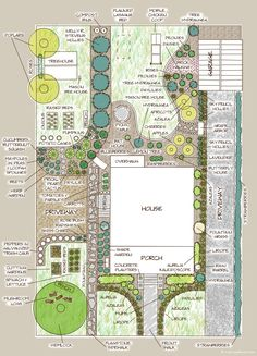To plan a garden design that you will love, it is important to do some research and brainstorming before digging. Coming up with the right garden design does take time, so it is worth doing this up front. Landscape Design Plans, Garden Design Plans, Plan Potager, Homestead Layout, Planer Layout, Front Garden Landscape, Farm Plans, Garden Of Earthly Delights, Garden Journal