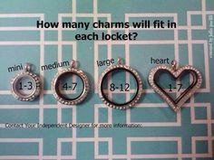 Que cuántos charms caben en cada relicario?