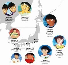 maps Captain Tsubasa, Furano, Old Anime, Manga Anime, Soccer Cards, The New Wave, Starco, Girls World, Manga Comics